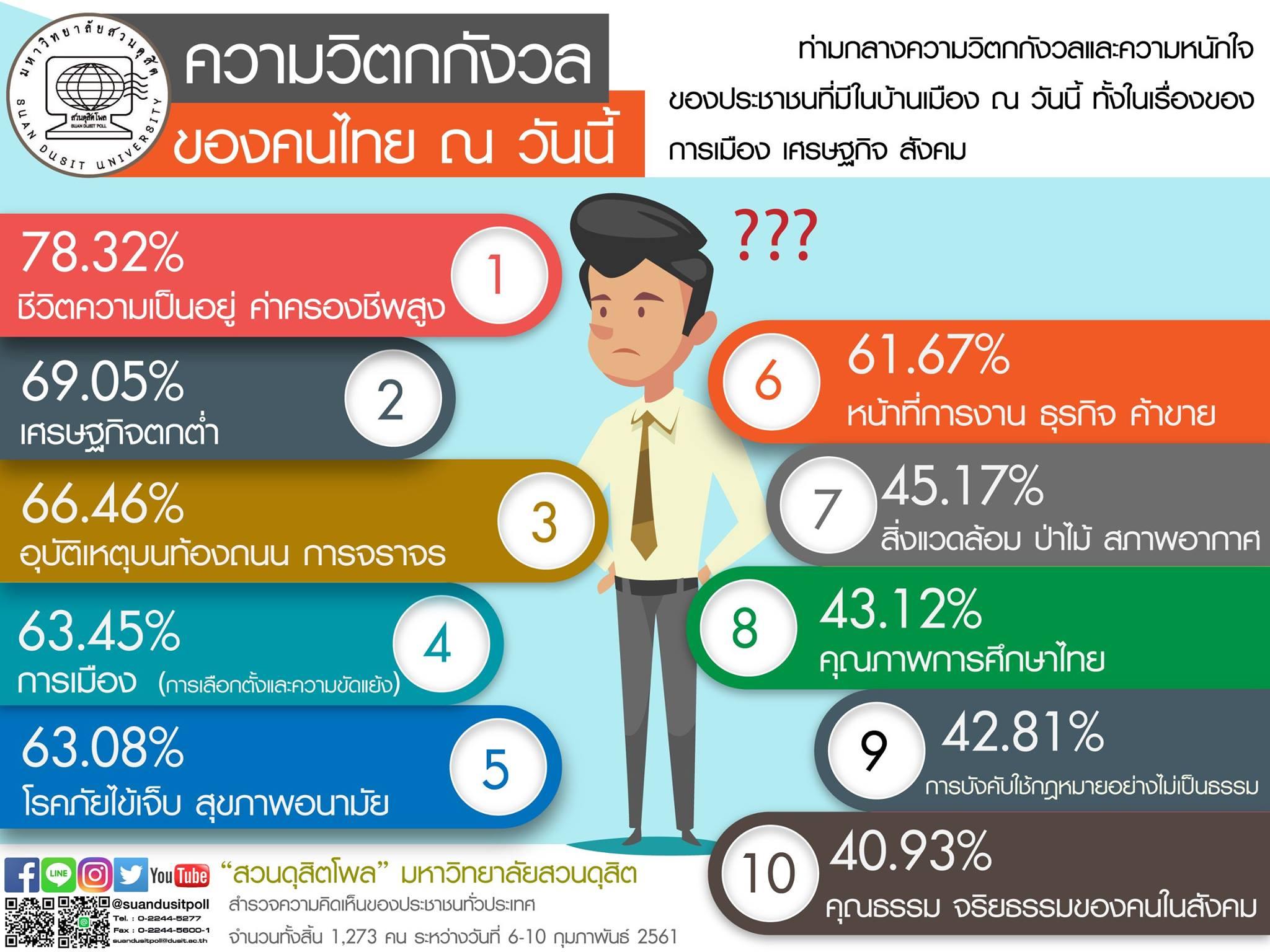 Suandusit poll