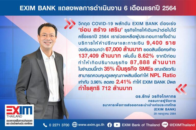 EXIM BANK แถลงผลการดำเนินงานเดือนมกราคม-มิถุนายน 2564 ขยายสินเชื่อและช่วยเหลือผู้ประกอบการทุกระดับในภาวะวิกฤตได้ 9,400 ราย สร้างปริมาณธุรกิจกว่า 8.7 หมื่นล้านบาท คิดเป็นธุรกิจ SMEs 35%